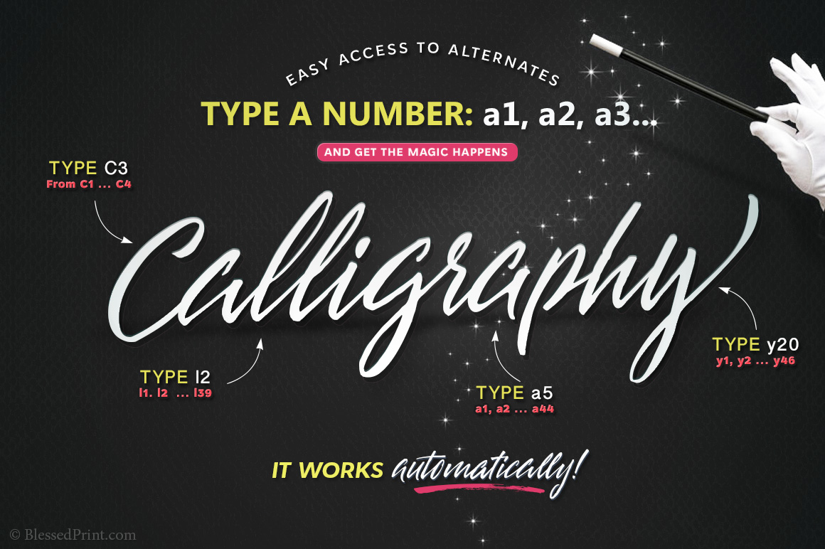 The Creative Font-Kit example image 6