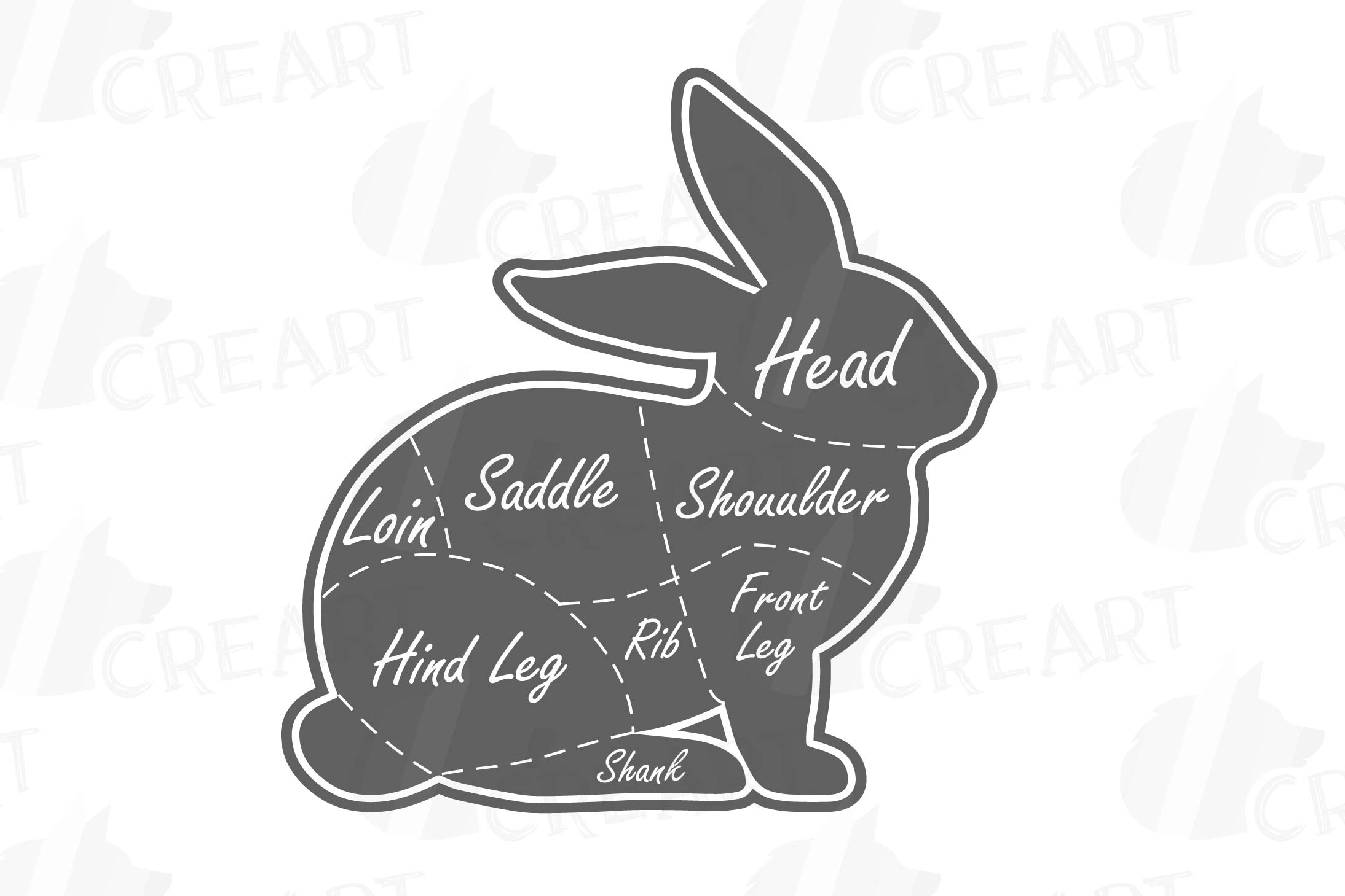 Butcher diagram clipart, cuts of meat lamb, beef, pork, chic