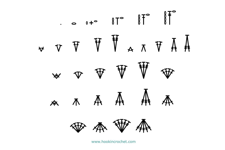 HookinCrochet Symbols 1 Font Software example image 5