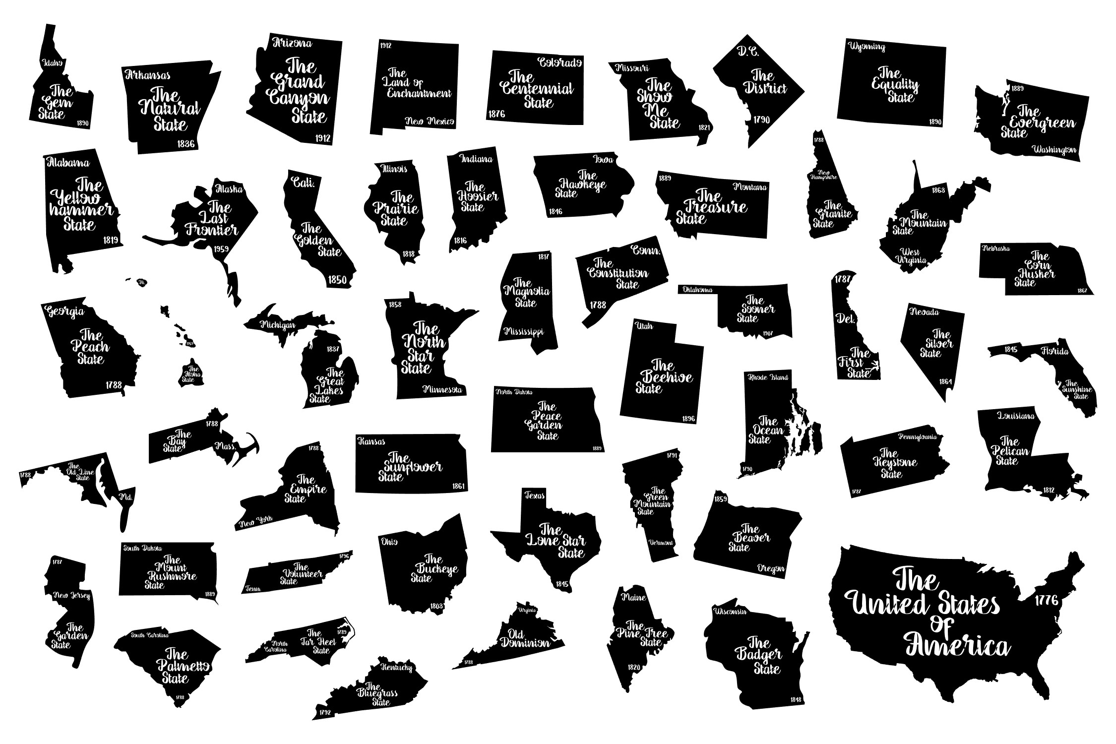 USA Bundle - State Nickname & EST Year - 52 Files - SVG PNG example image 2