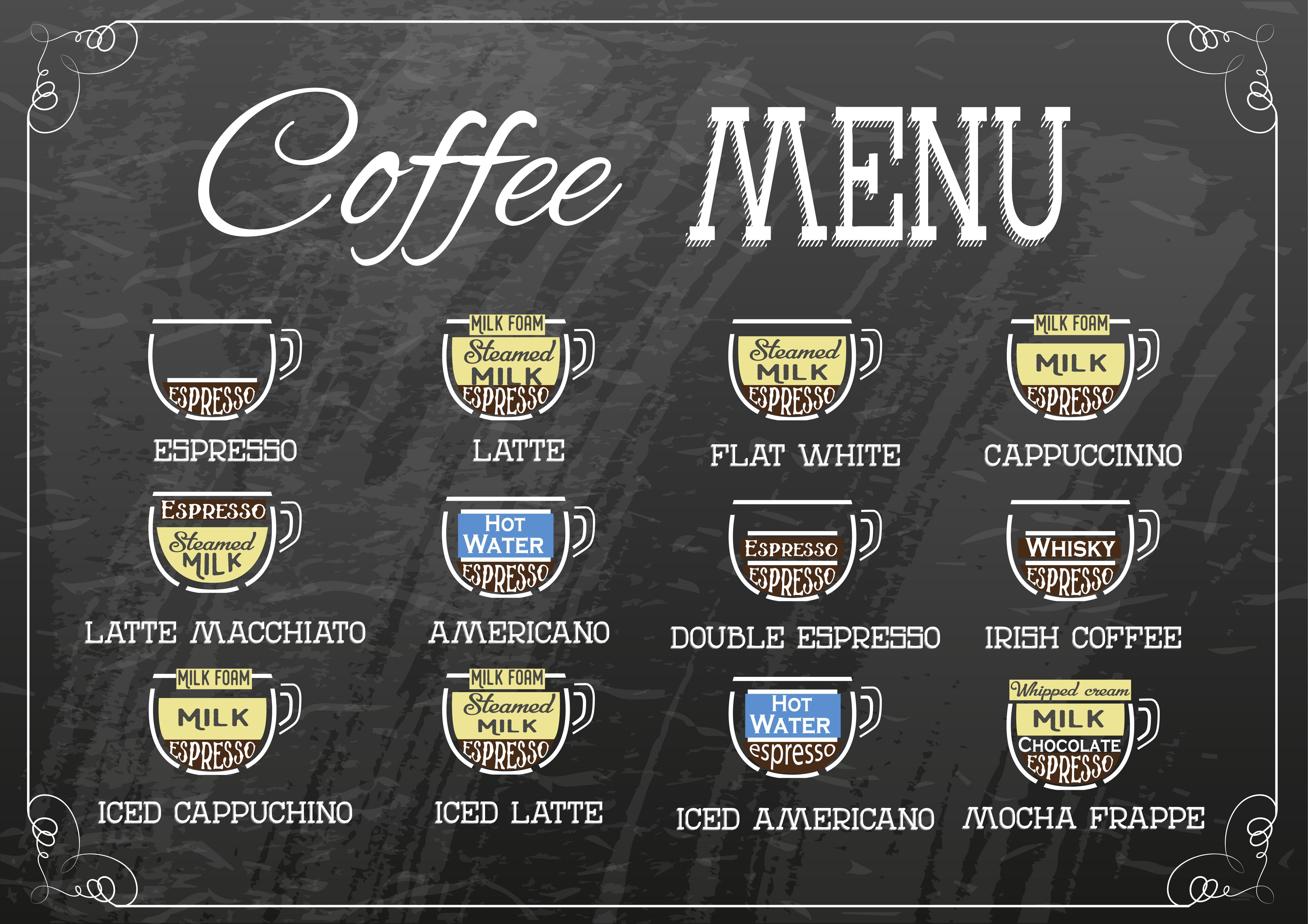 Coffee menu. example image 2