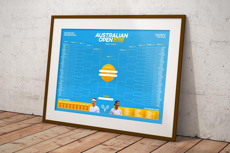 Australian Open Men's Singles Wall Chart example image 2