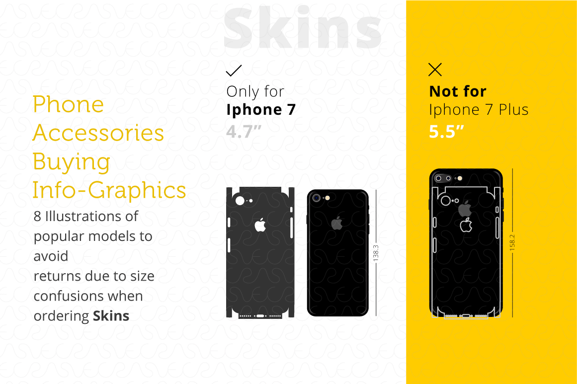 Phone Accessories Customer Guide Info-Graphics Illustrations example image 4