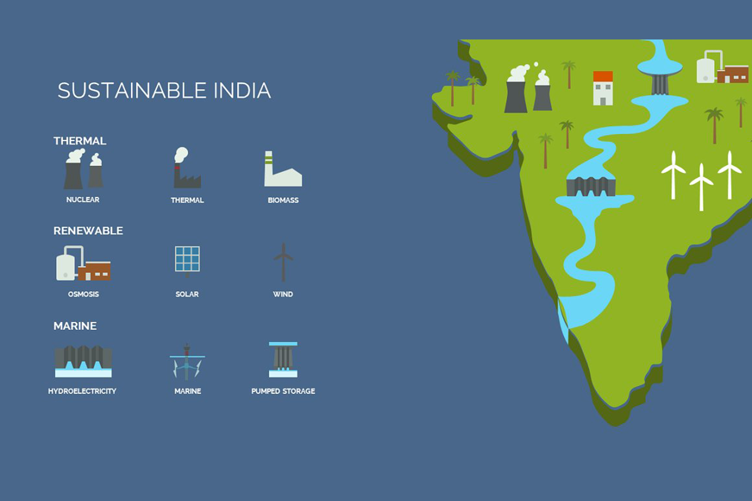 Sustainable India example image 3