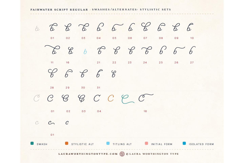 Fairwater Script Regular example image 12