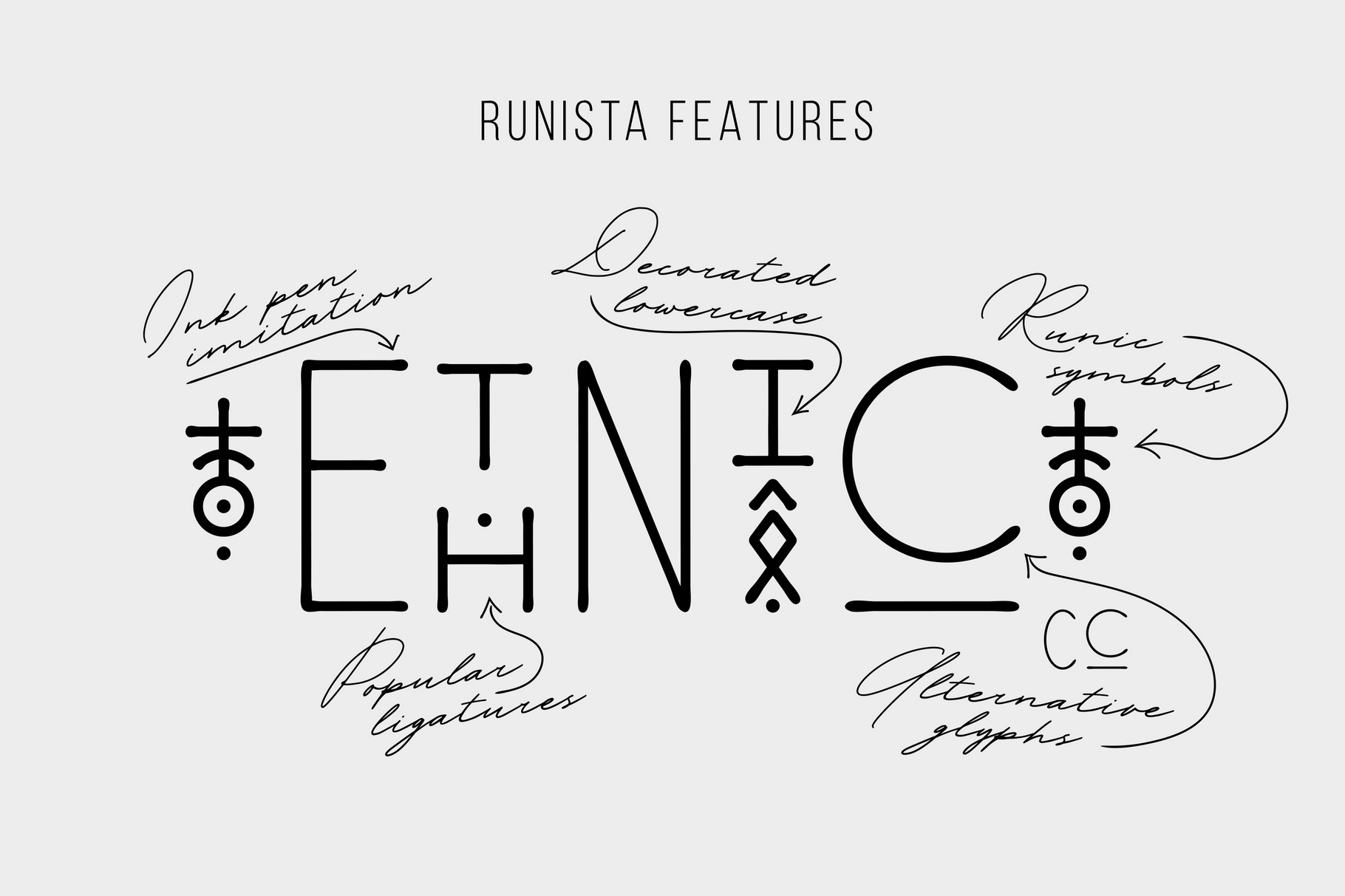Runista - Thin Line Geometric Font example image 5