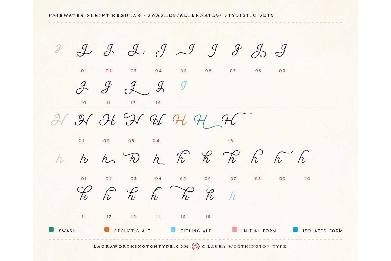 Fairwater Script Regular example image 15