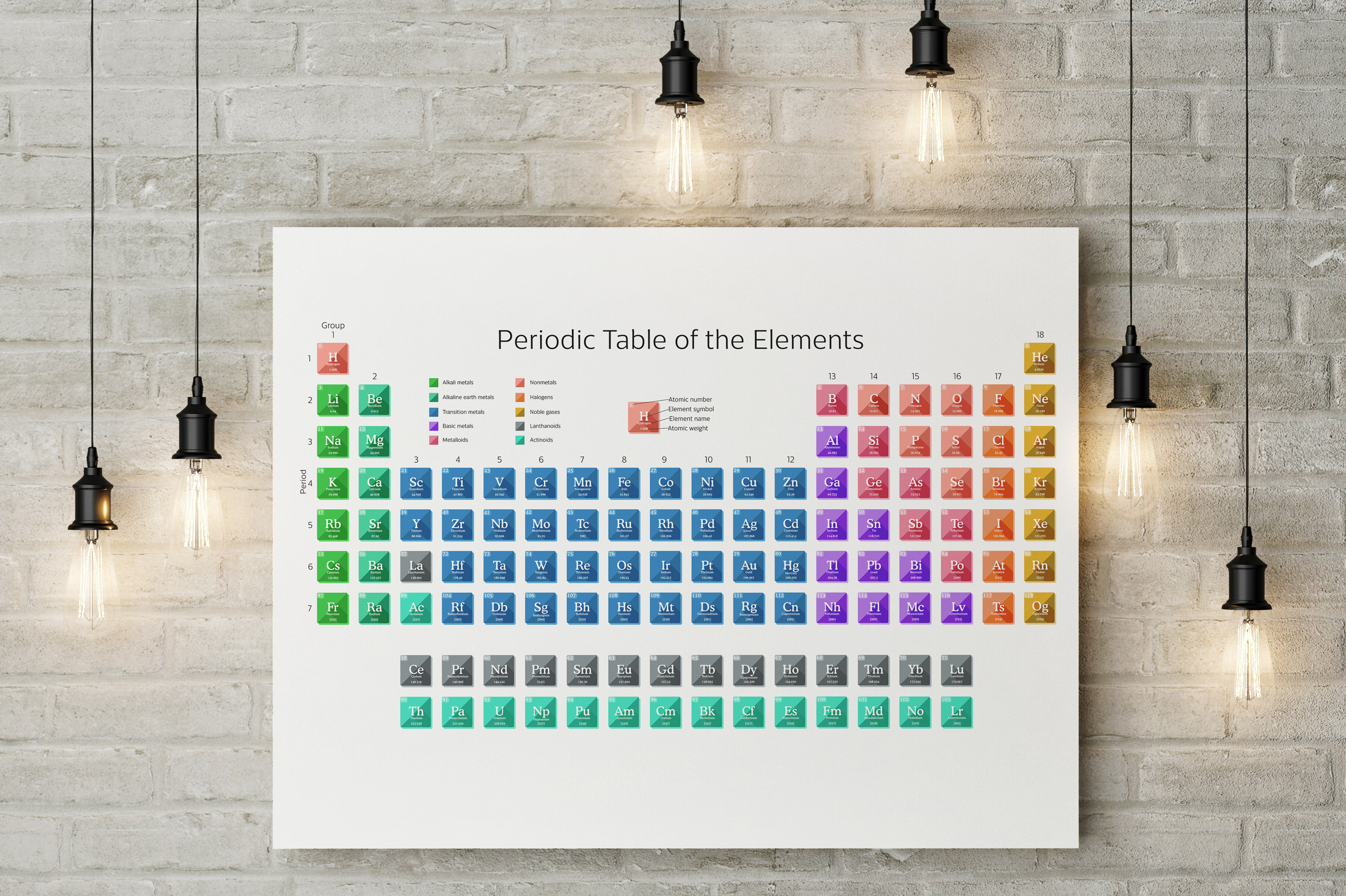 Periodic table of the elements by inko design bundles periodic table of the elements example image 1 urtaz