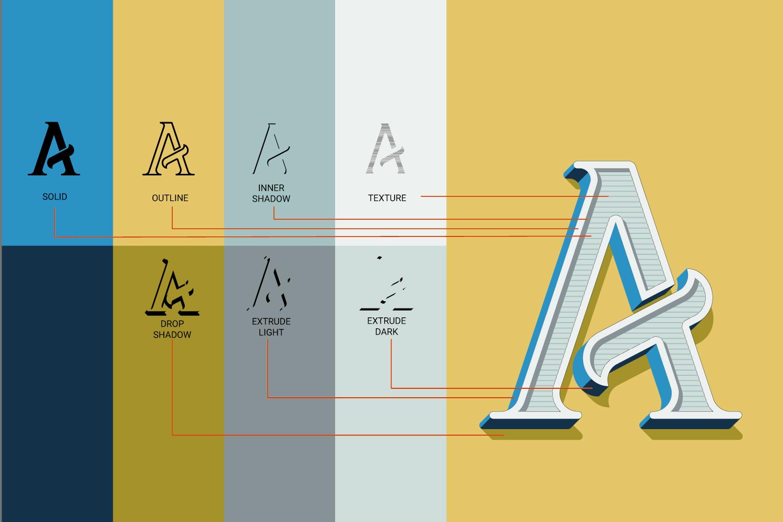 ChiQuel Serif Vintage example image 2