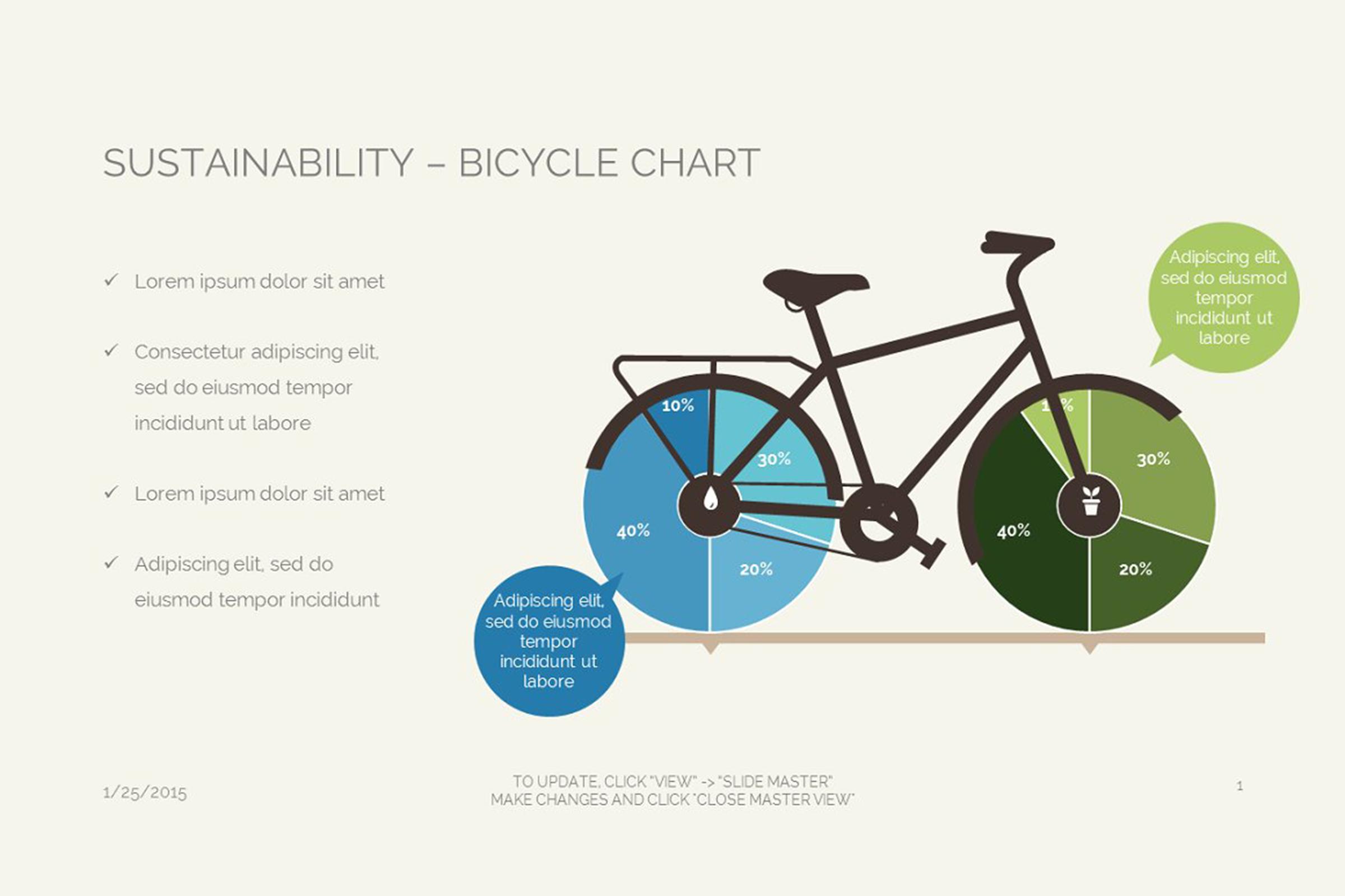 Sustainability Bicycle Chart example image 2