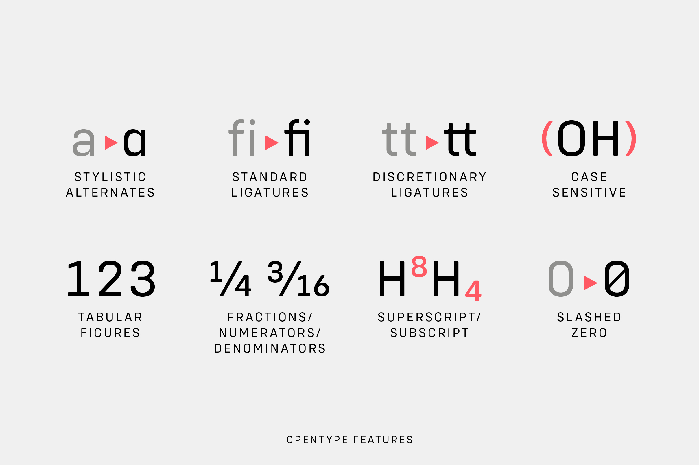 Config Rounded Font Family example image 15