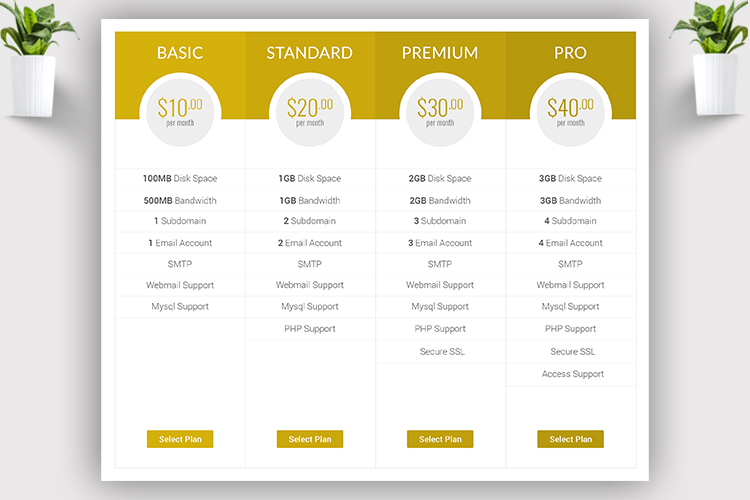 Pricing Table example image 3