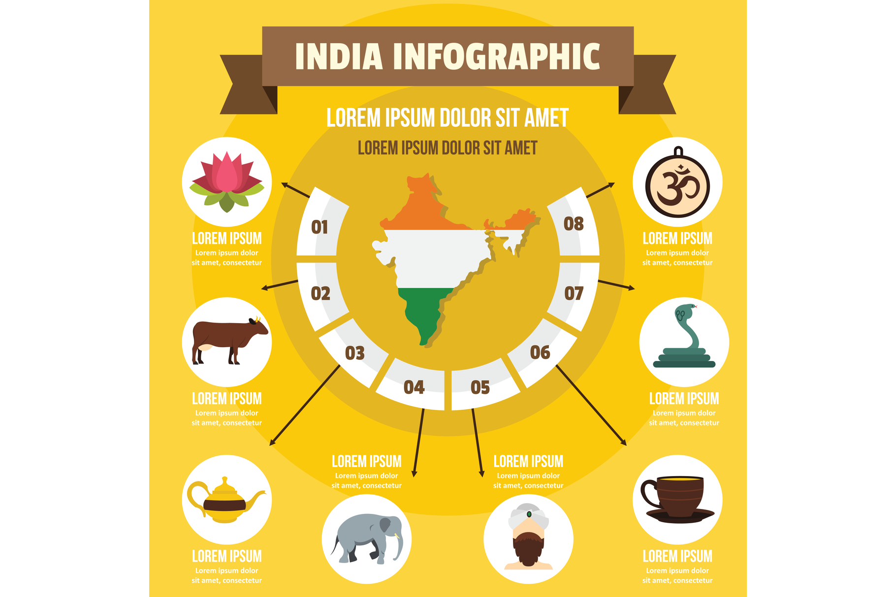 India infographic concept, flat style example image 1