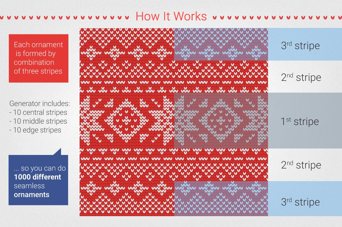 1000 Knitting Patterns Generator example image 3