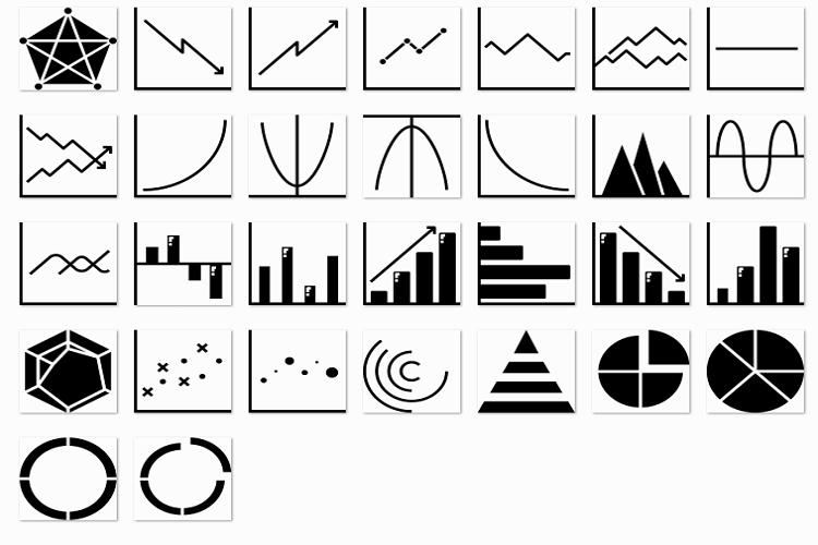 Chart line type example image 1