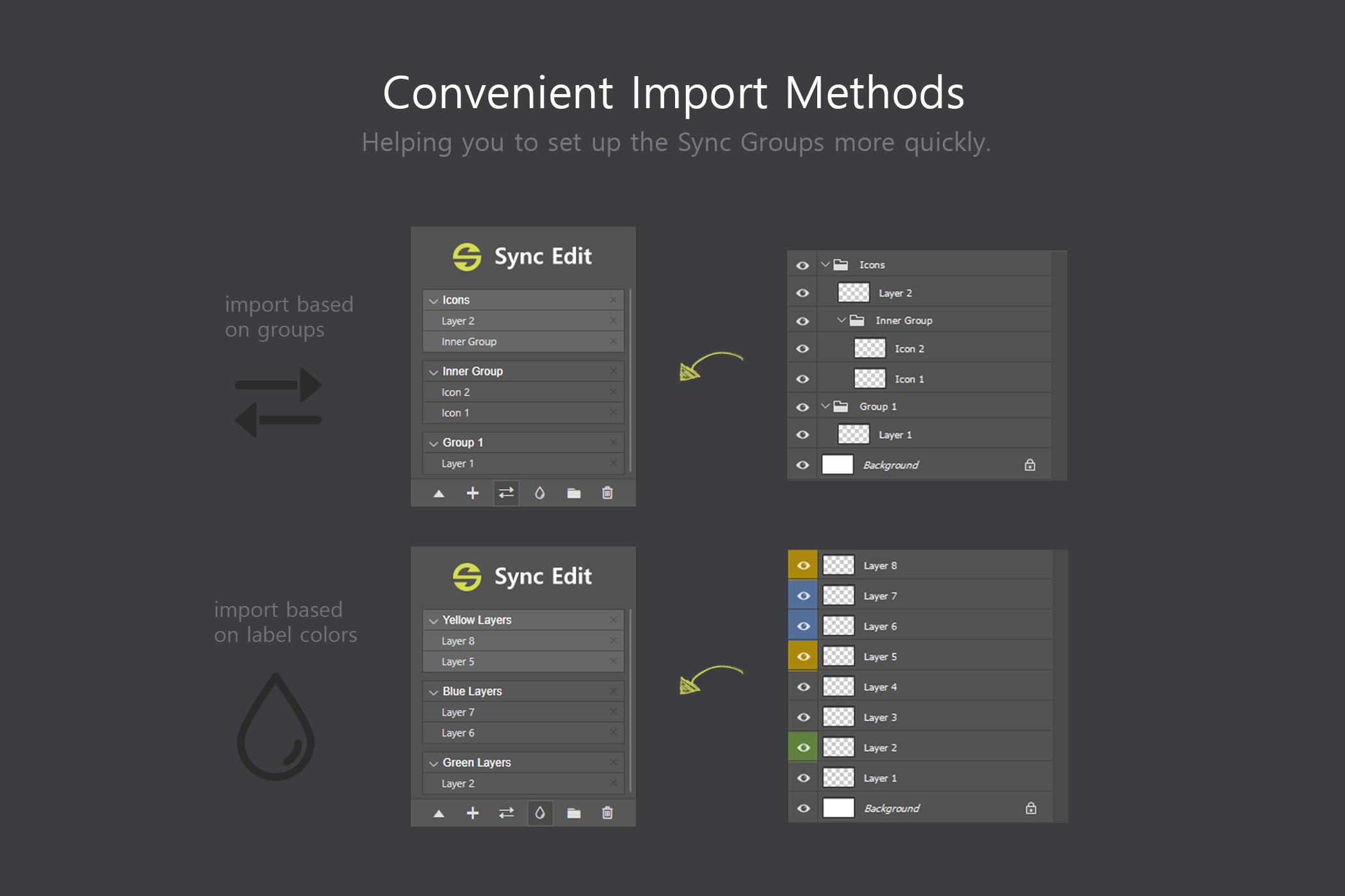 Sync Edit - Layer Synchronize Kit example image 4
