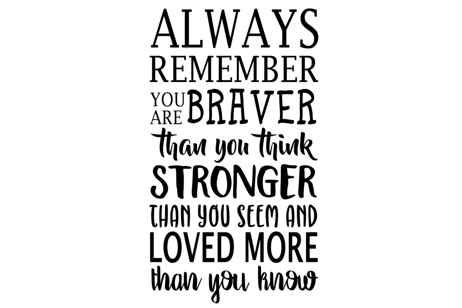 Always Remember You Are Braver Svg Pooh Quote Baby Nursery