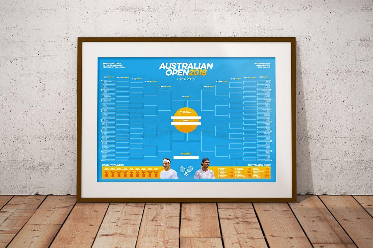 Australian Open Men's Singles Wall Chart example image 1