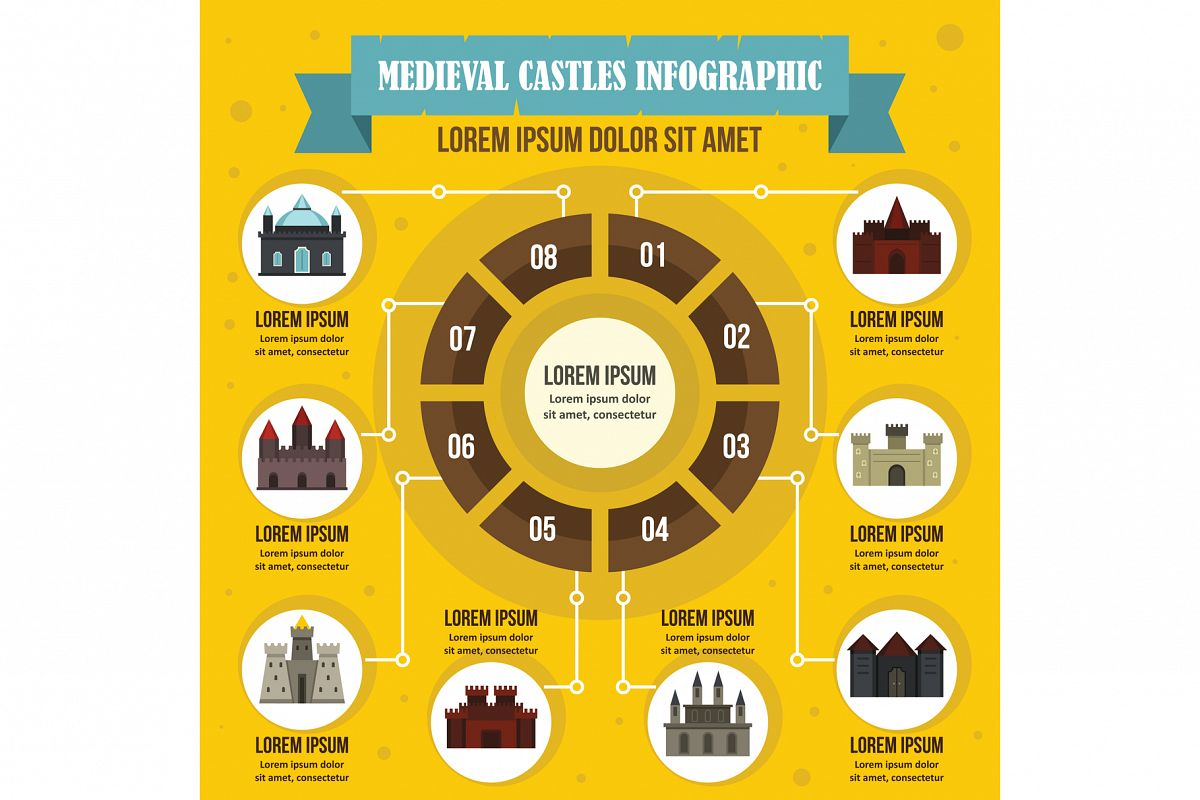Medieval castles infographic concept, flat style example image 1