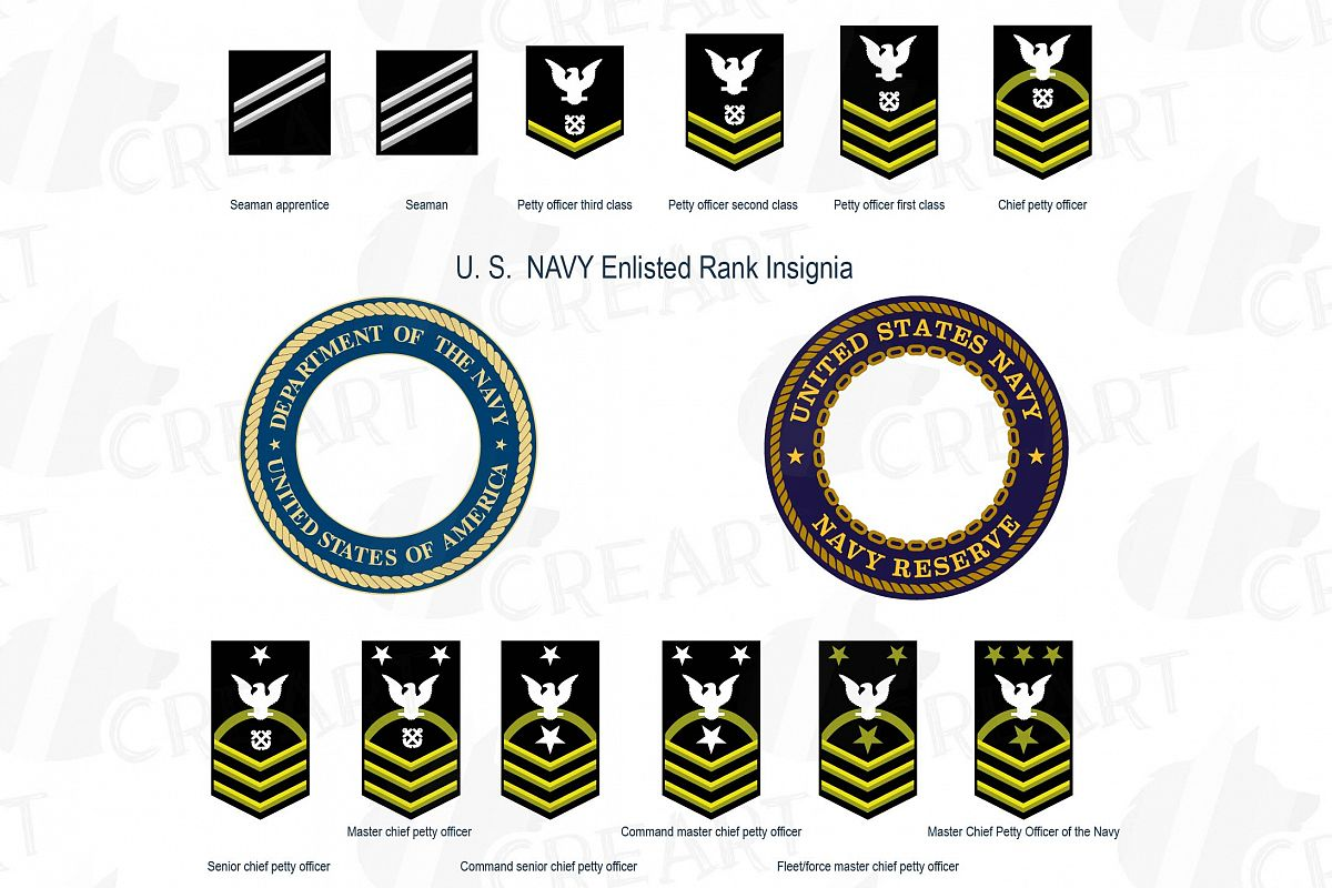 United States NAVY frame and ranks, USN navy ranks insignia
