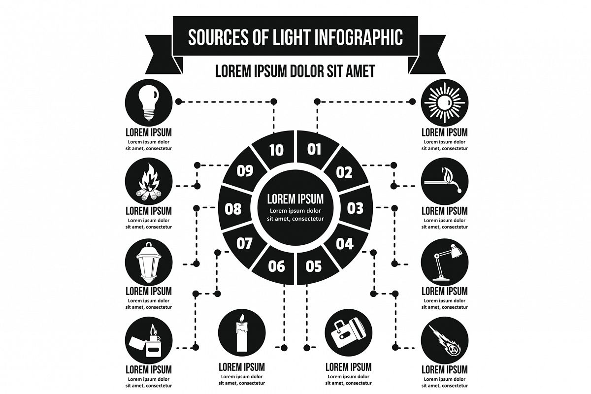 Sources of light infographic concept, simple style example image 1