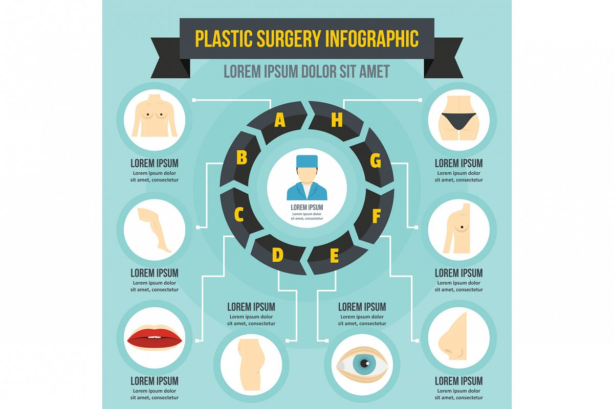 Plastic surgery infographic concept, flat style example image 1