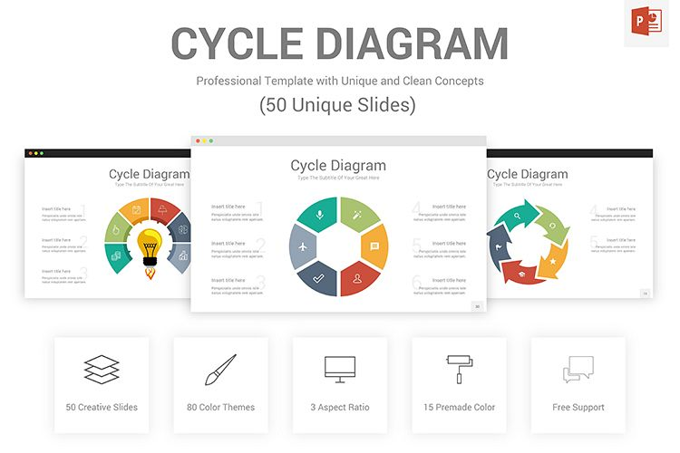 Cycle diagram powerpoint presentation t design bundles viewing product cycle diagram powerpoint presentation template ccuart Image collections