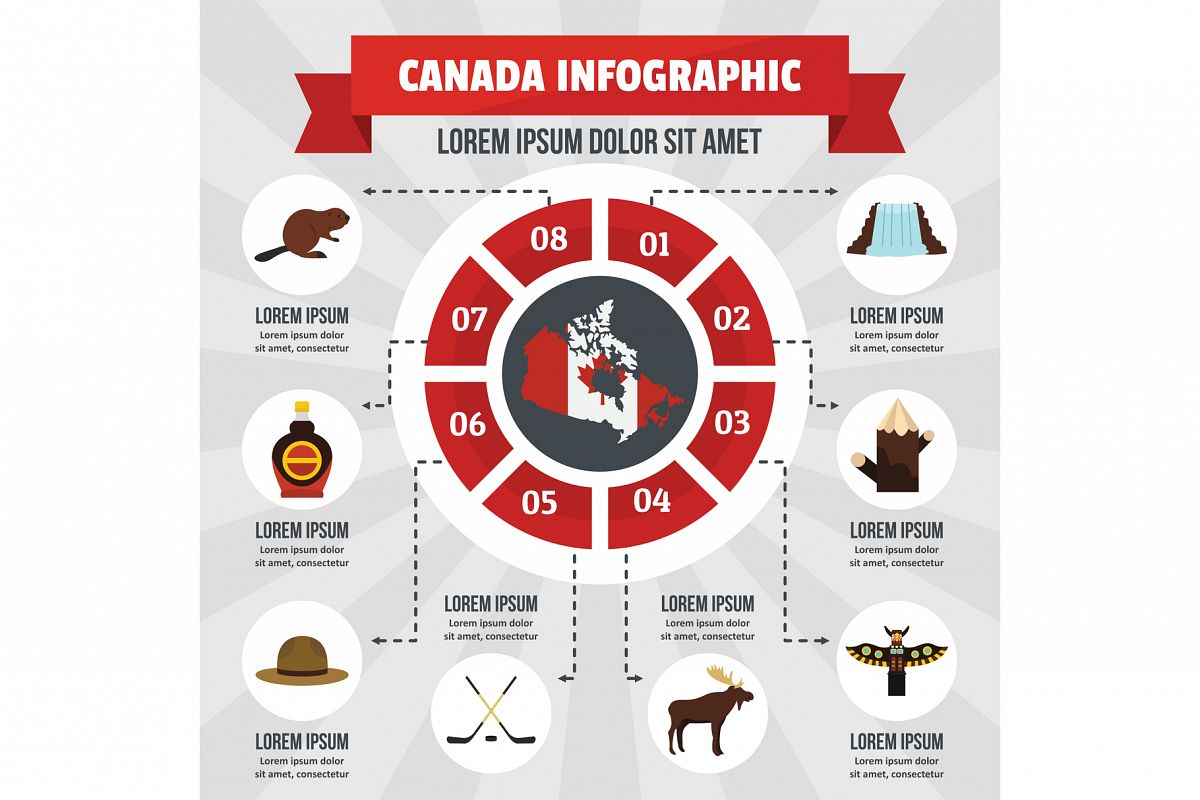 Canada infographic concept, flat style example image 1