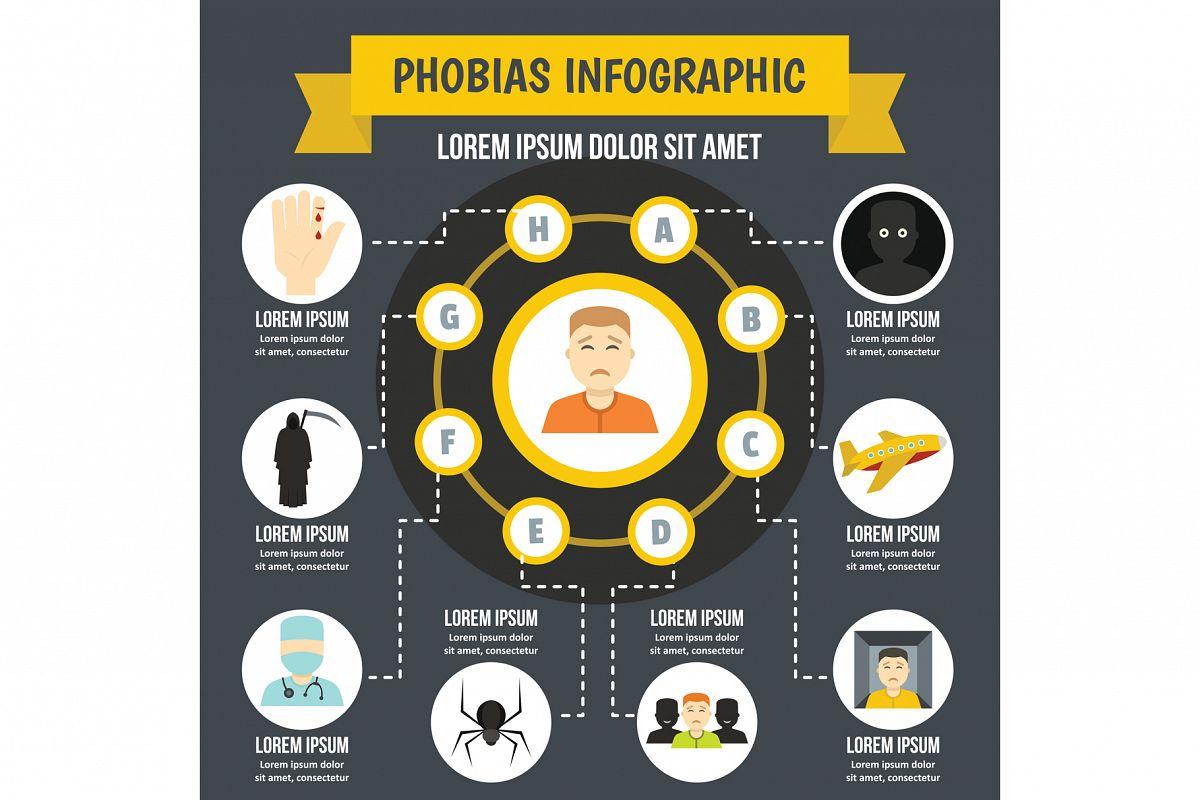 Phobias infographic concept, flat style example image 1
