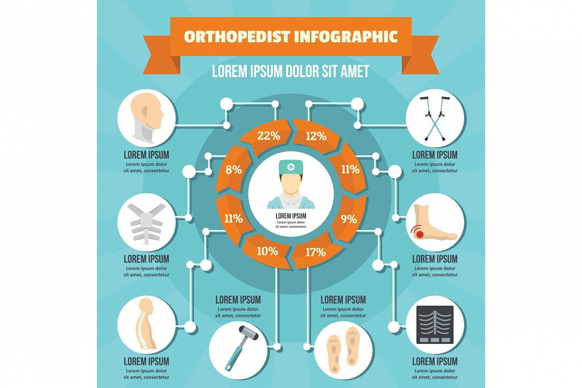 Orthopedist infographic concept, flat style example image 1