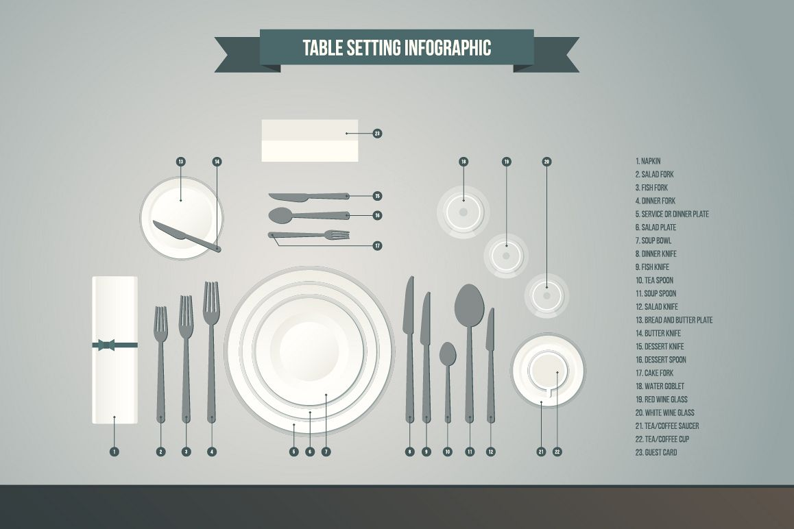 Table Setting Infographic example image 1