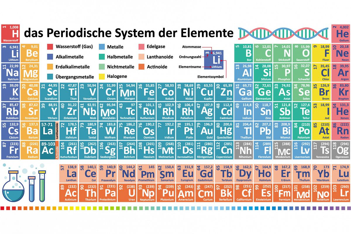 Periodic table of chemical elements. Das Periodensystem example image 1