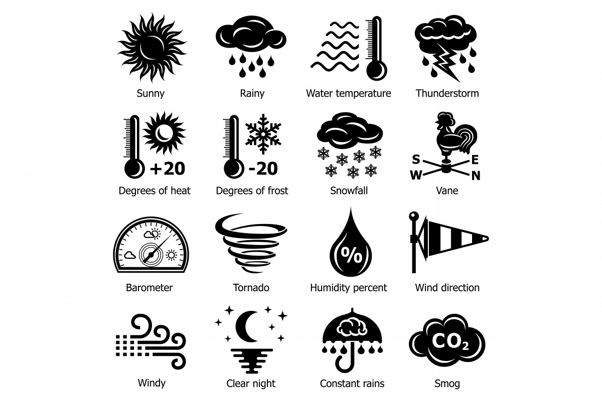 Weater icons set, simple style example image 1