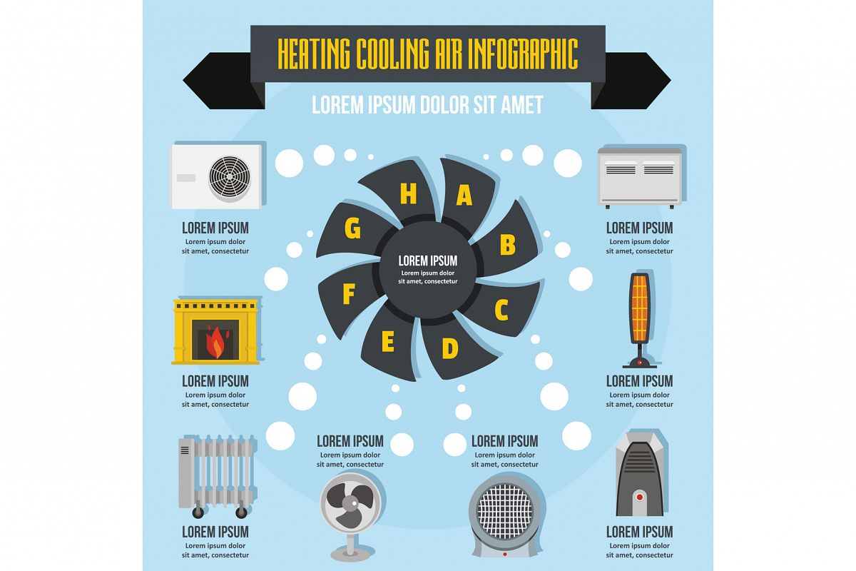 Heating cool air infographic concept, flat style example image 1