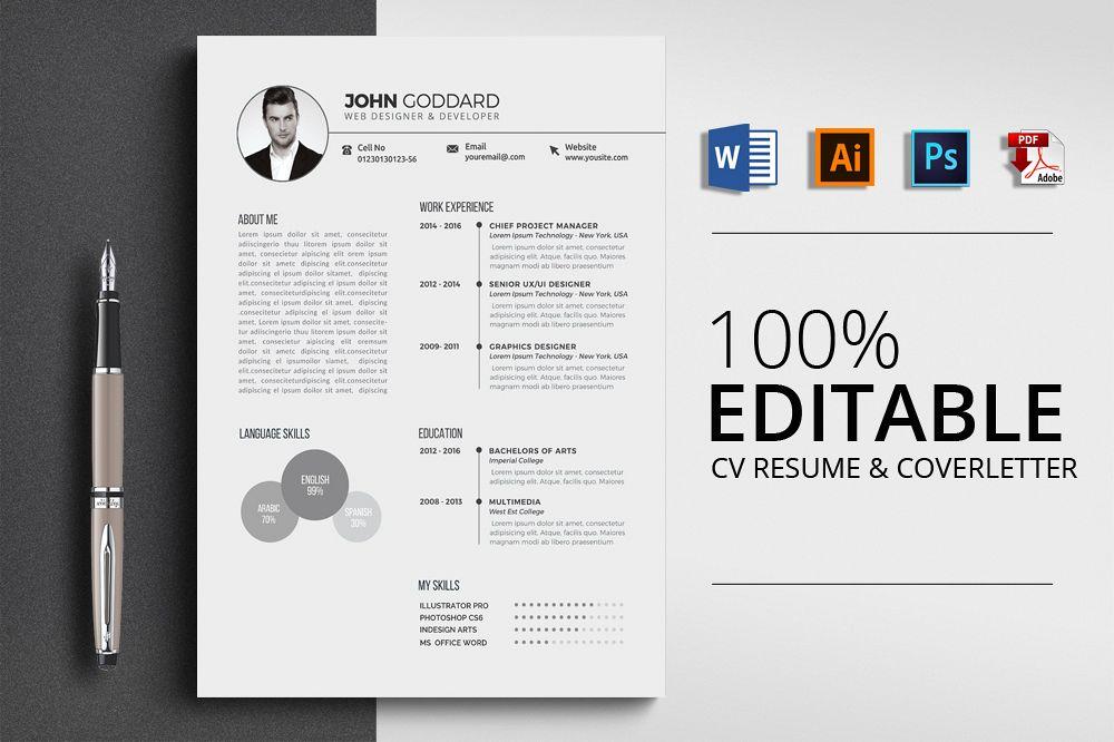 2 pages cv resume