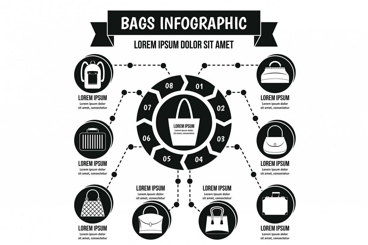 Bags infographic concept, simple style example image 1