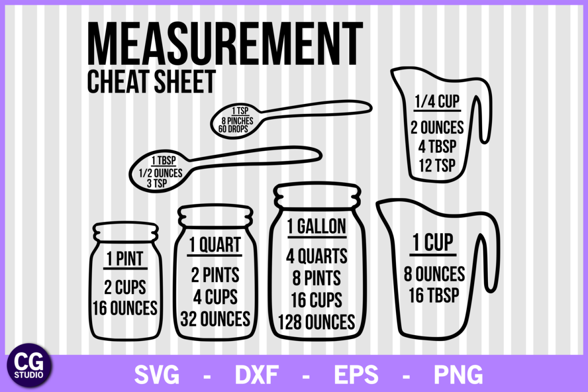 Measurement cheat sheet svg, kitchen svg, measuring svg example image 1