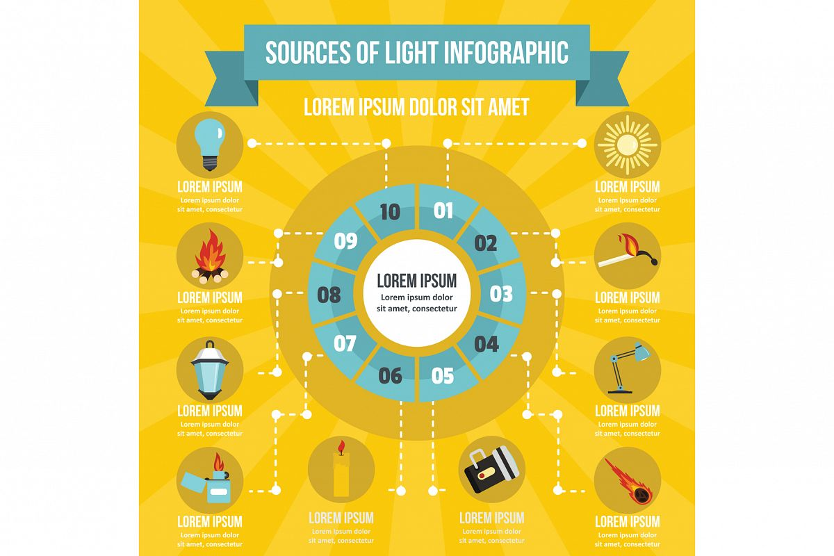 Sources of light infographic concept, flat style example image 1