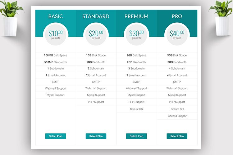 Pricing Table example image 1