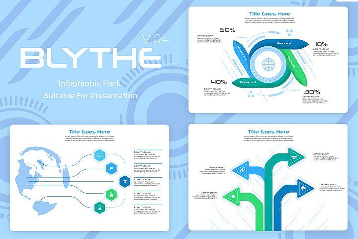 Blythe V4 - Infographic