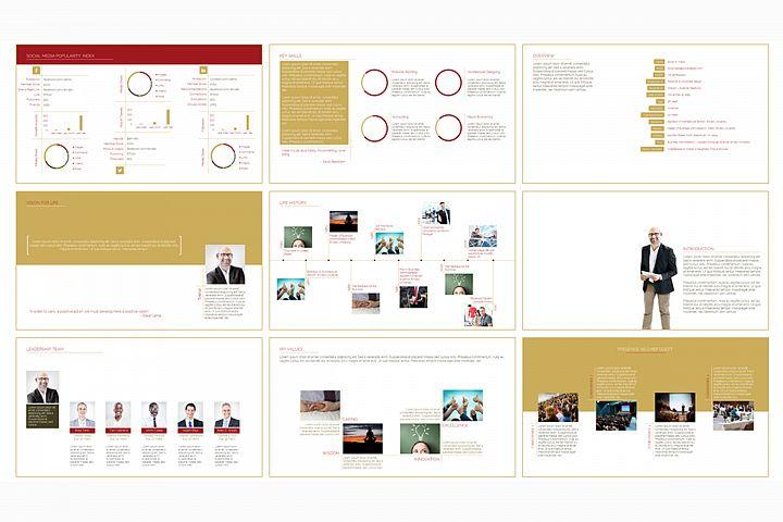 Premium Management Profile
