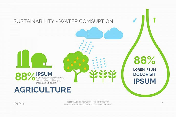 Environment-Water-Consumption