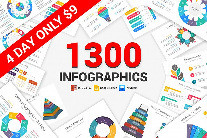 Entire Infographics Pack ,PowerPoint, Google Slides, Keynote