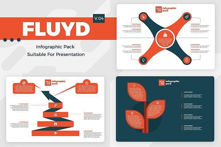 Fluyd V4 - Infographic