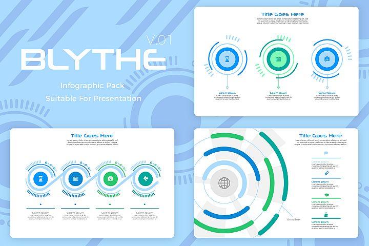 Blythe - Infographic