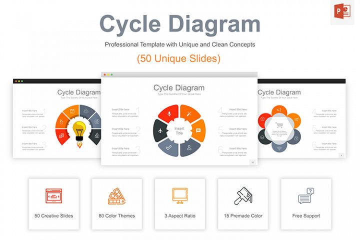 Cycle Diagram Powerpoint Presentation Template