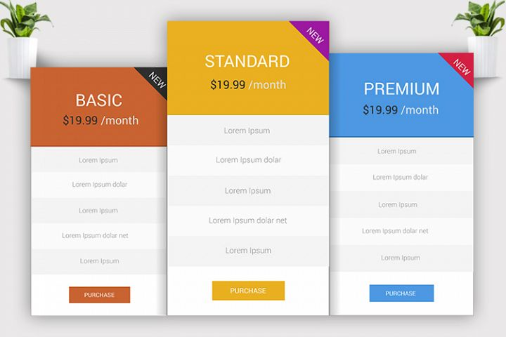 Minimal Pricing Table