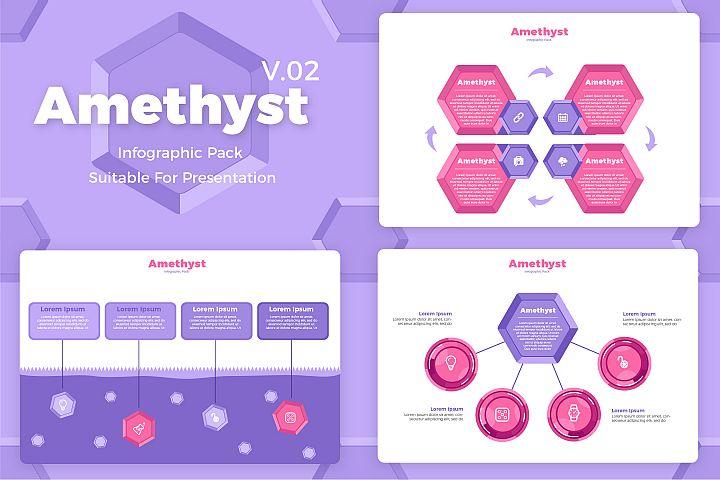 Amethyst V2 - Infographic
