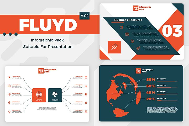 Fluyd V2 - Infographic