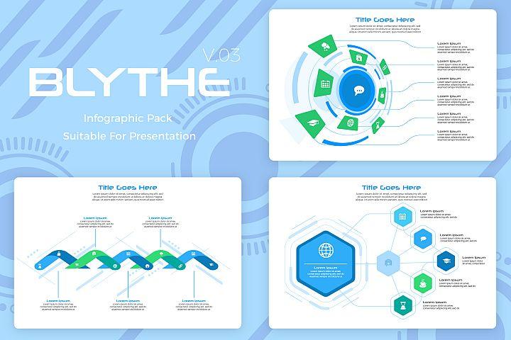 Blythe V3 - Infographic